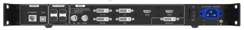 EXPANSOR INPUTS N9 1XSDI 2XDVI-DL 2XDVI 2XHDMI1.3_0